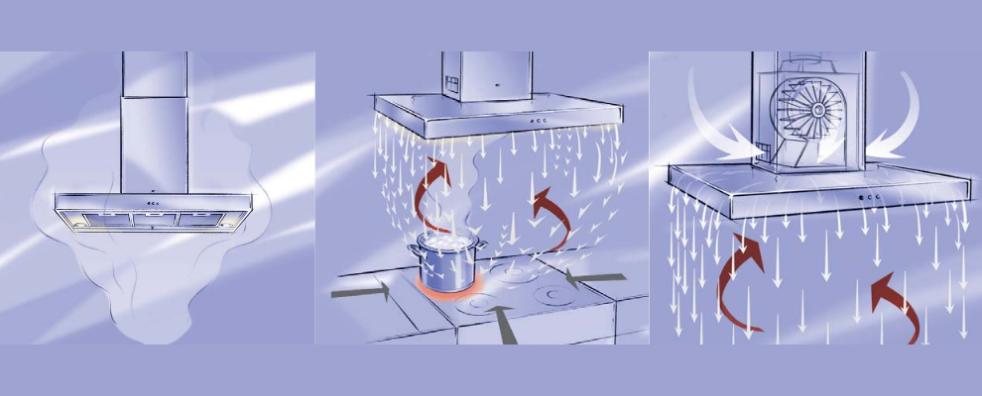 itho air curtain range hood